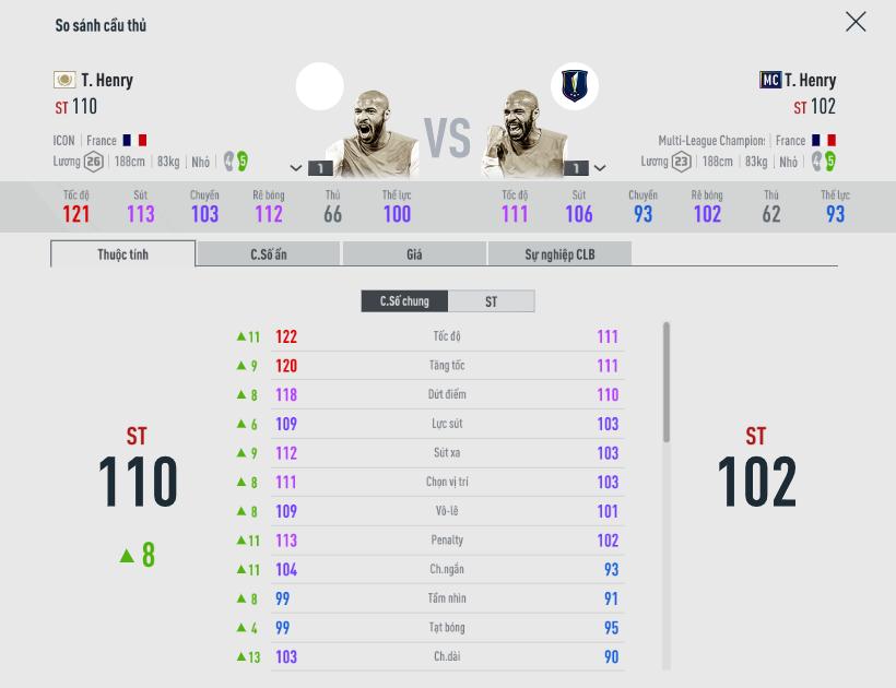 FIFA ONLINE 4 | Hé lộ top 5 cầu thủ quốc dân gánh team của giải đấu EACC Autumn 2021