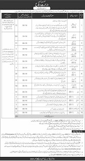 ministry of defence Jobs Apply Online