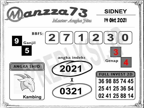 Bocoran Manzza73 Sidney Kamis