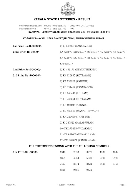 karunya-kerala-lottery-result-kr-518-today-09-10-2021_page-0001
