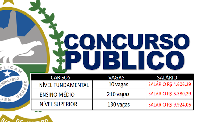 ÚLTIMOS DIAS! Concurso RJ com 350 vagas imediatas e salários de R$ 4.606,29