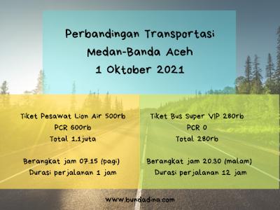 Perbandingan Transportasi