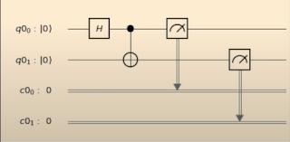 Circuit Entanglement