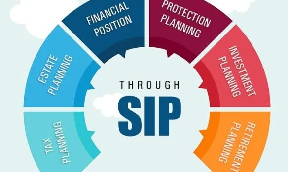 Mistakes to avoid for SIP investing plans - YP Buzz Finance