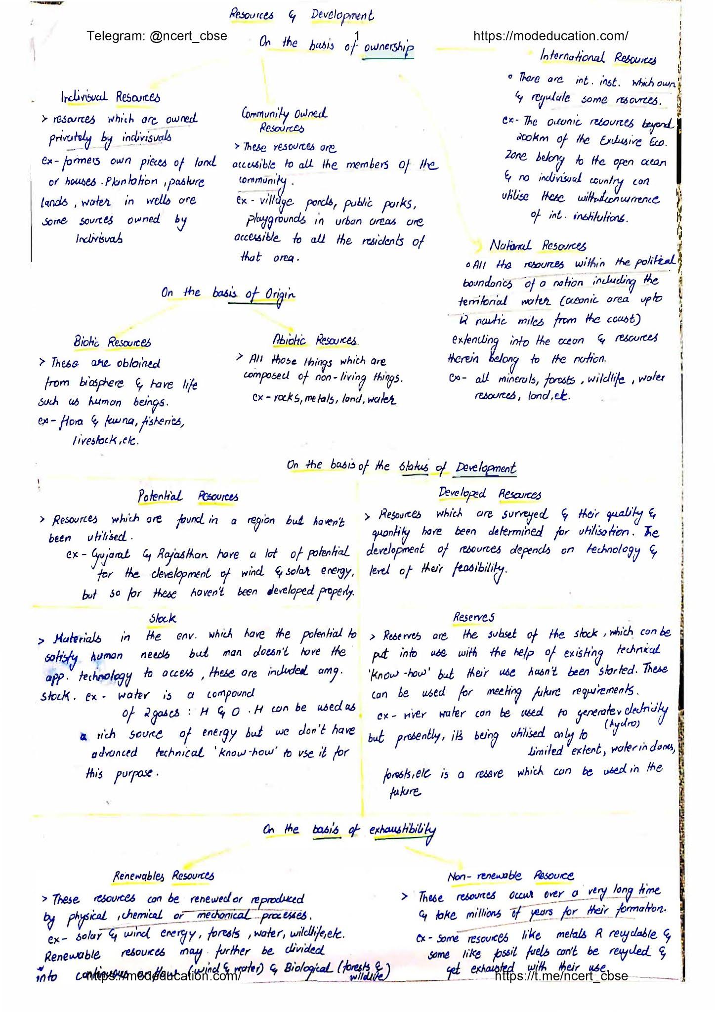 Class 10 Geography Handwritten Notes