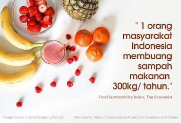 food-waste-Indonesia-tertinggi-ke-2-di-dunia-bintangmahayana-com
