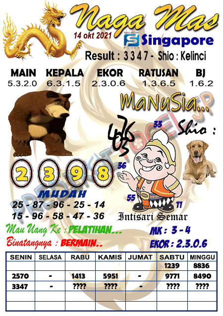 Syair Naga Mas SGP Kamis 14 Oktober 2021