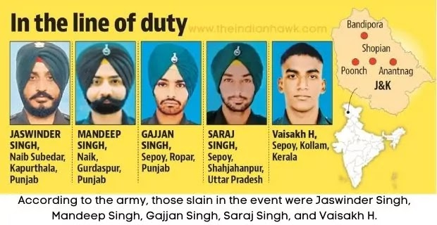 Name and Photo of Soldiers Killed-In-Action