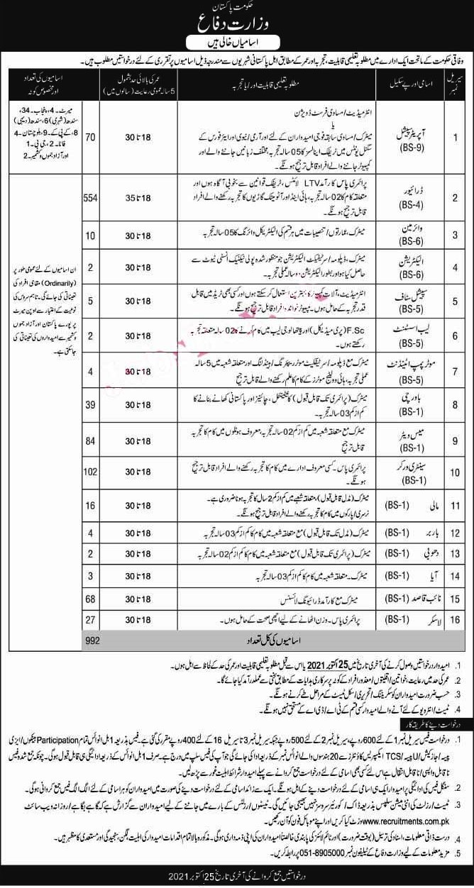 Ministry of Defence MOD Latest Jobs 2021   Online Apply www.recruitments.com.pk