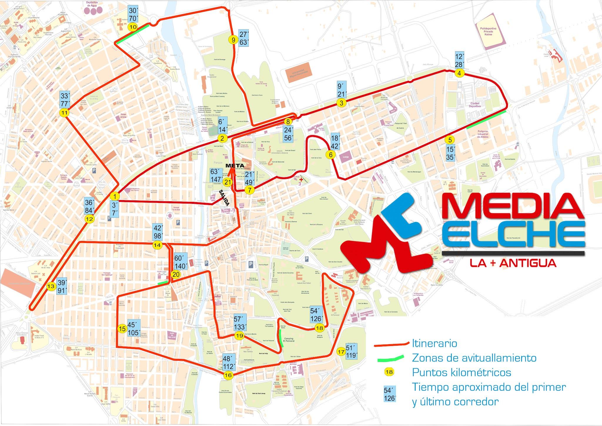 media maratón Elche recorrido