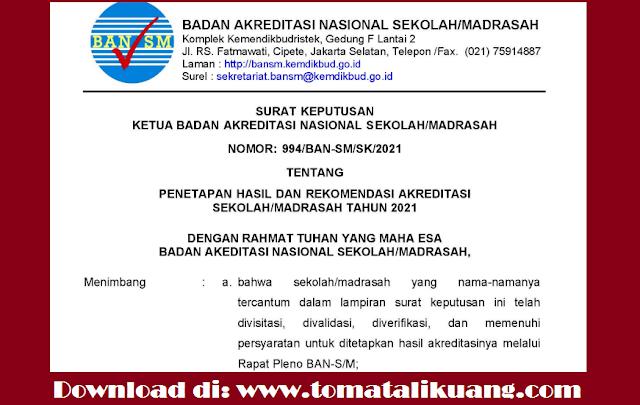 Download SK Hasil Akreditasi Sekolah Madrasah S/M & SILN Tahun 2021 PDF