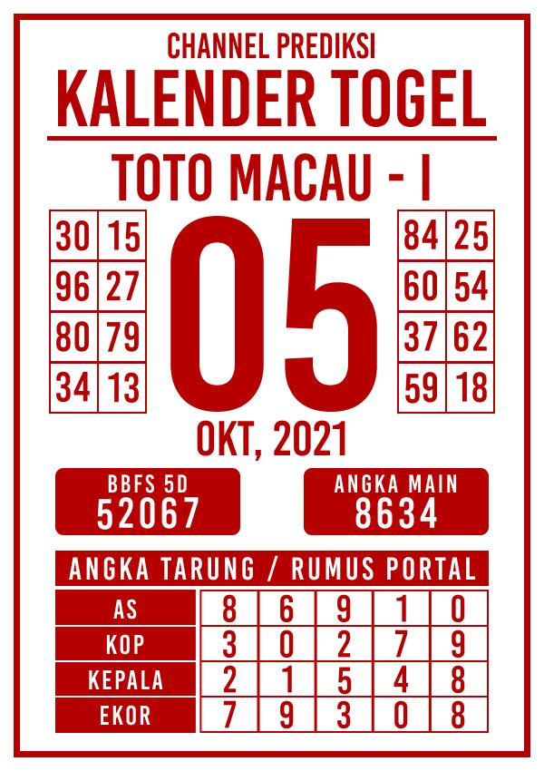 Prediksi Kalender Toto Macau P1