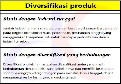 Diversifikas produk   Strategi pemasaran dengan konsep diversifikasi