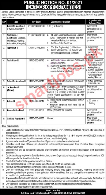 Apply Online-Pakistan Atomic Energy Jobs in Pakistan 2021