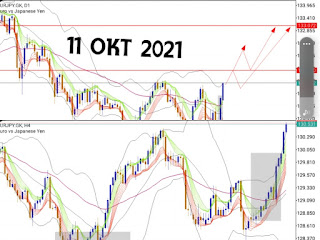 Review Mapping forex 11 okt 2021 - Bbma Oa