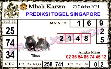 Prediksi Jitu Mbah Karwo SGP Rabu 20-10-2021