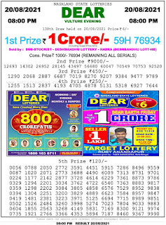 Nagaland State Lottery Result Today 20.08.2021 On 8PM