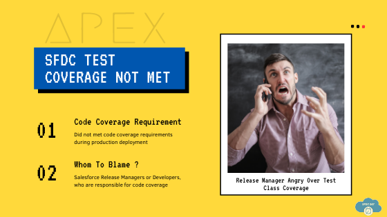 Salesforce Test Class Code Coverage Requirement