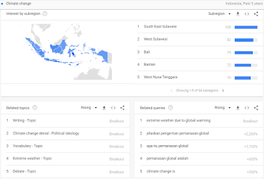 climate-change-interest-region-over-time-Indonesia-past-5-years-bintangmahayana-com