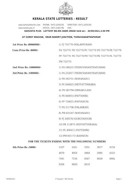Kerala Lottery Result Karunya Plus KN 8daated 30.09.2021 Part-1