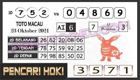 Prediksi Pencari Hoki Group Macau Sabtu 23-10-2021