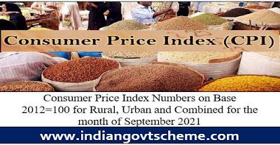 Consumer Price Index Numbers on Base