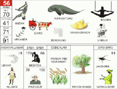 kode alam padi