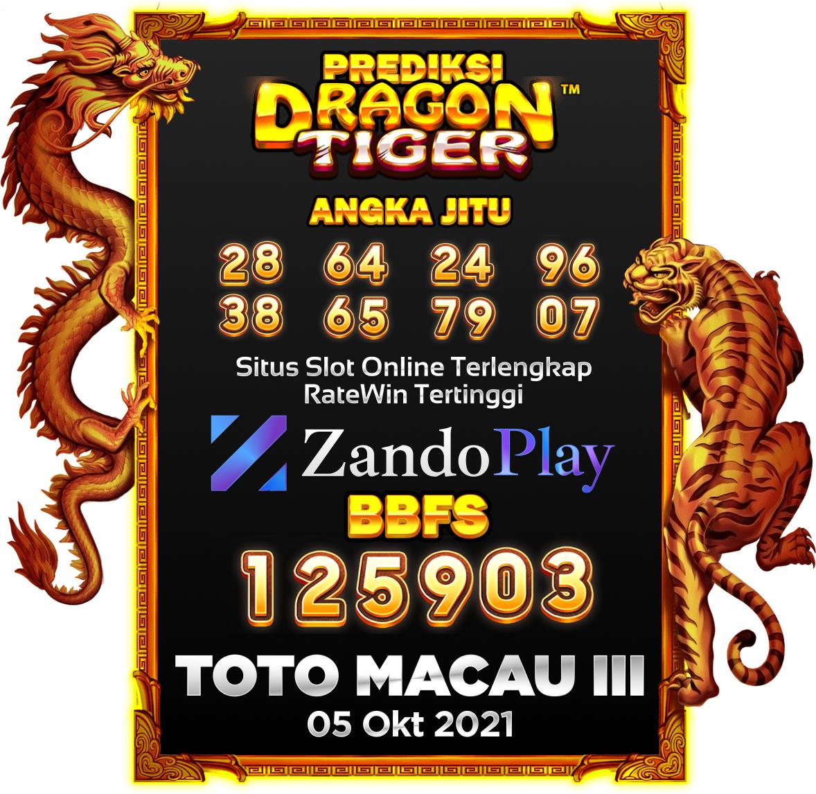 Prediksi Togel Dragon Tiger