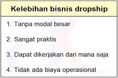 Dropship | Menjadi Dropshipper sukses