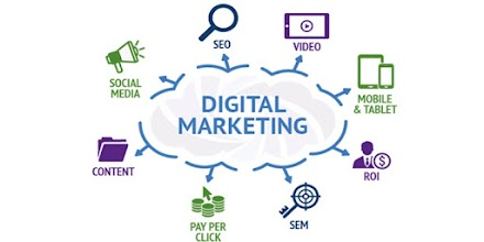 Digital Marketing - Some Skills That Always Come In Handy