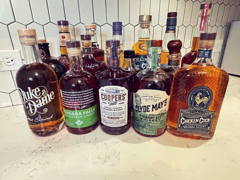 What whiskey should you buy?