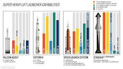 Liệu tên lửa New Glenn của Blue Origin có khả năng hoạt động trên mặt trăng không?