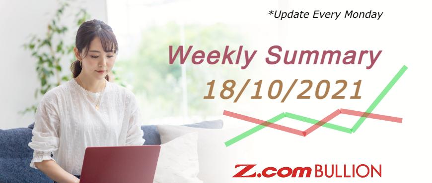 Weekly Summary (18/10/2021)