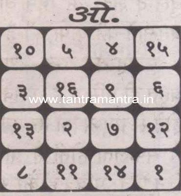 Chautisa Yantra Sadhna ,चोतिसा यंत्र साधना कार्य सिद्धि के लिए चमत्कारी चौंतीस का यन्त्र,चौंतिसा यंत्र बनाने की बिधि, दुर्गा चौतीसा मन्त्र यंत्र साधना, चोतिसा यंत्र साधना ,Chotisa Yantra Sadhna, गद्दी खोलने का मंत्र, ग्राहक उच्चाटन मंत्र, स्वप्नेश्वरी देवी का शाबर मंत्र, कजली बनाने का मंत्र, काली विद्वेषण मंत्र,www.tantramantra.in