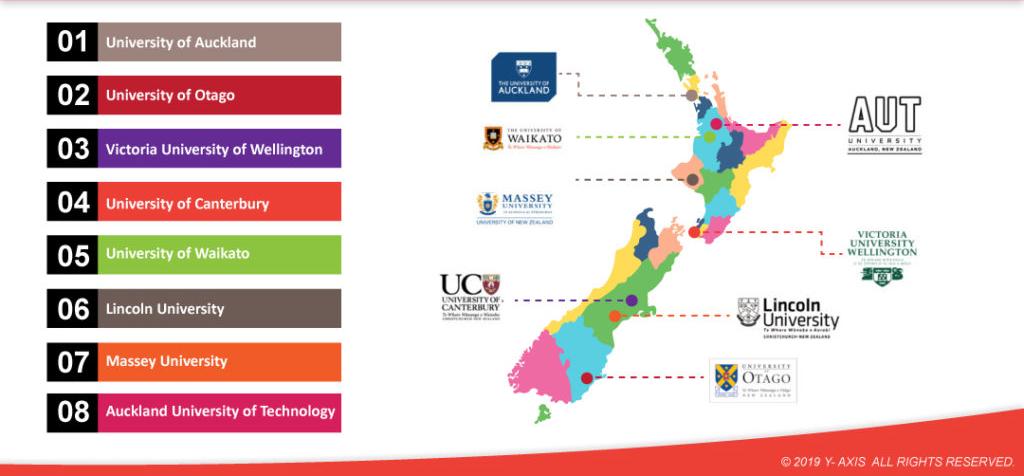 13 من أفضل الجامعات في نيوزيلندا في عام 2021| تعرف على الشروط وكيفية الحصول على منح دراسية