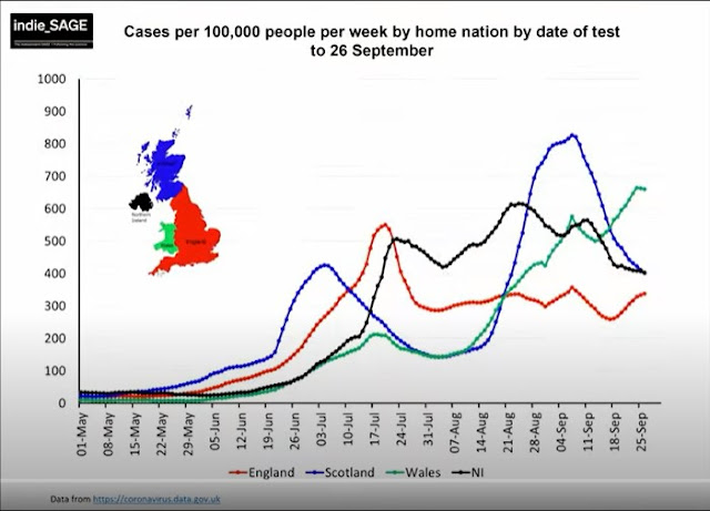011021 indiesage cases by nation uk by week