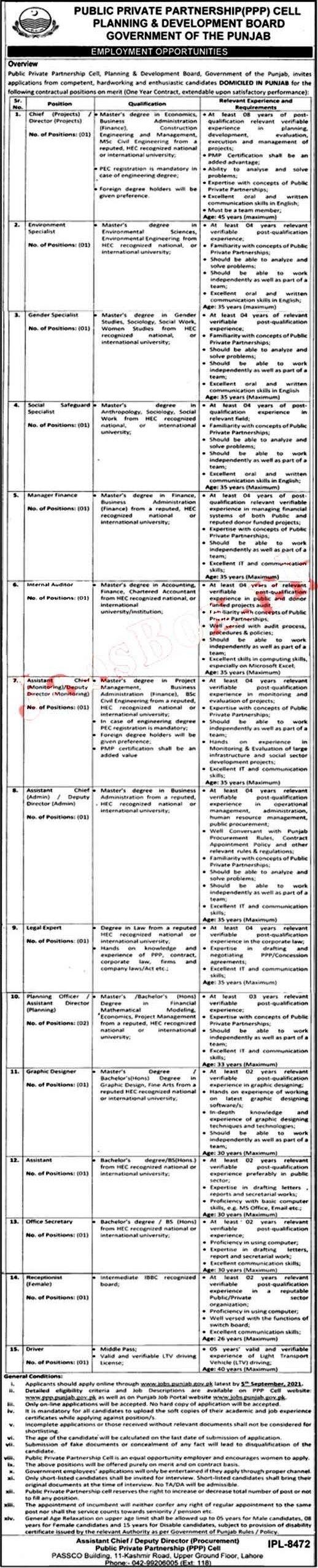 Planning & Development Board Punjab PPP Cell Latest Jobs 2021