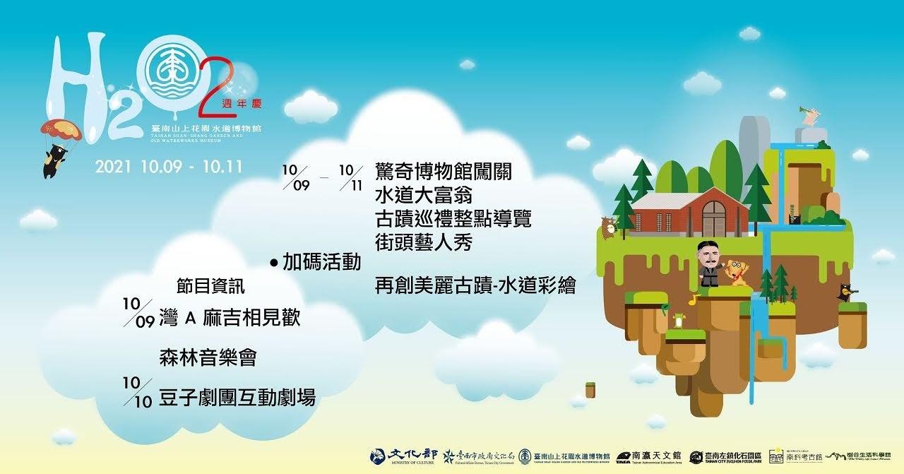 H2O2|水道博物館2周年館慶|天天送百項大獎|活動