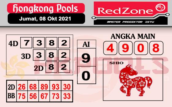 Redzone HK Jumat 08 Oktober 2021 -