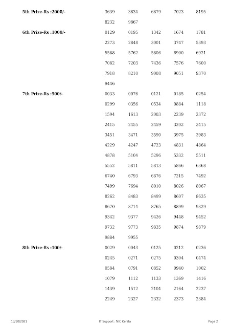 akshaya-kerala-lottery-result-ak-519-today-13-10-2021_page-0002