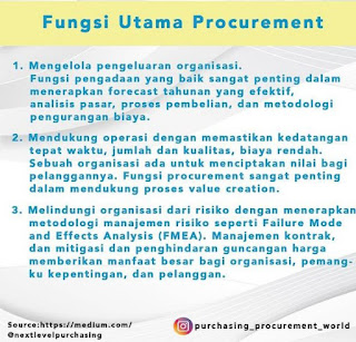 Apakah Perbedaan Procurement, Purchasing dan Sourcing?