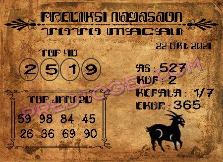 Pred Nagasaon Macau Jumat 22 Oktober 2021