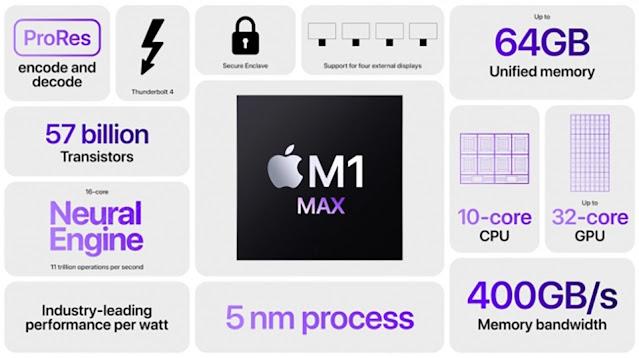 Cấu hình MacBook Pro M1 Max