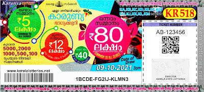 kerala-lotteries-results-09-10-2021-karunya-kr-518-lottery-result-keralalotteries.net