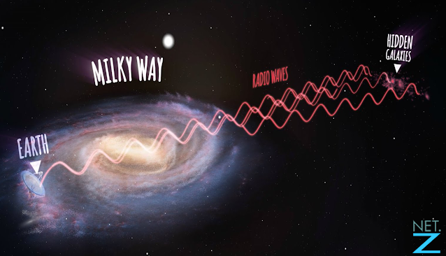 Illustration of a radio signal from the Milky Way
