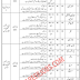 Recent Government Jobs in Pakistan Army depot Lahore