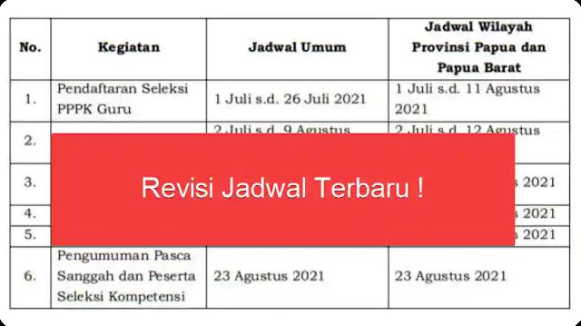 Jadwal Terbaru Pengumuman Hasil Seleksi Administrasi PPPK 2021