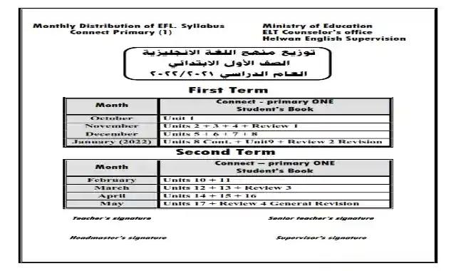 توزيع منهج اللغة الانجليزية للمراحل الابتدائية والاعدادية الترم الاول 2022