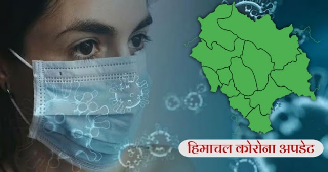 हिमाचल में कोरोना: आज भी गई चार की जान, 182 नए मरीज आए सामने- जानें पूरी डीटेल