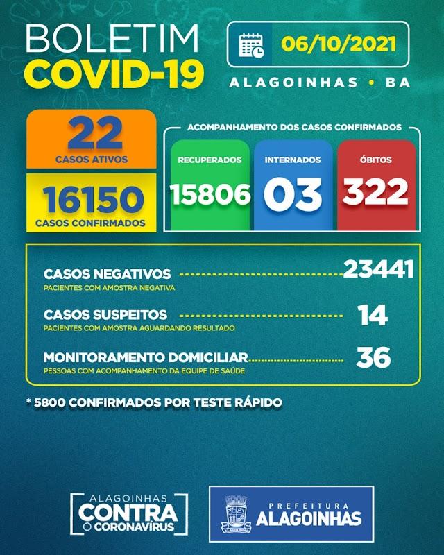Prefeitura de Alagoinhas divulga boletim covid-19